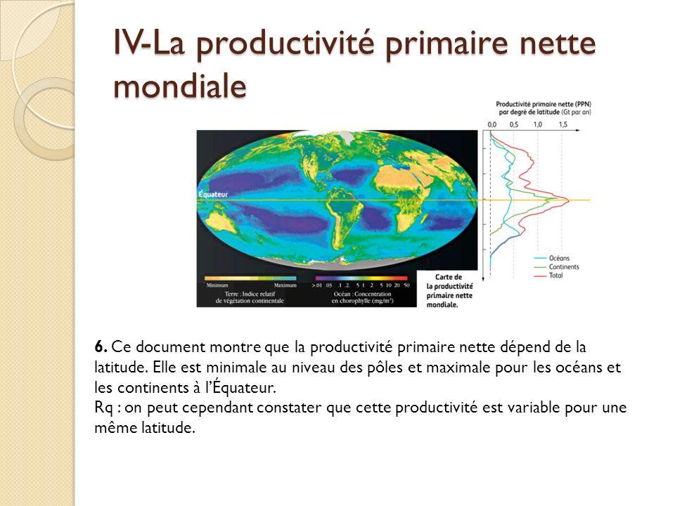IV-La productivité primaire nette mondiale