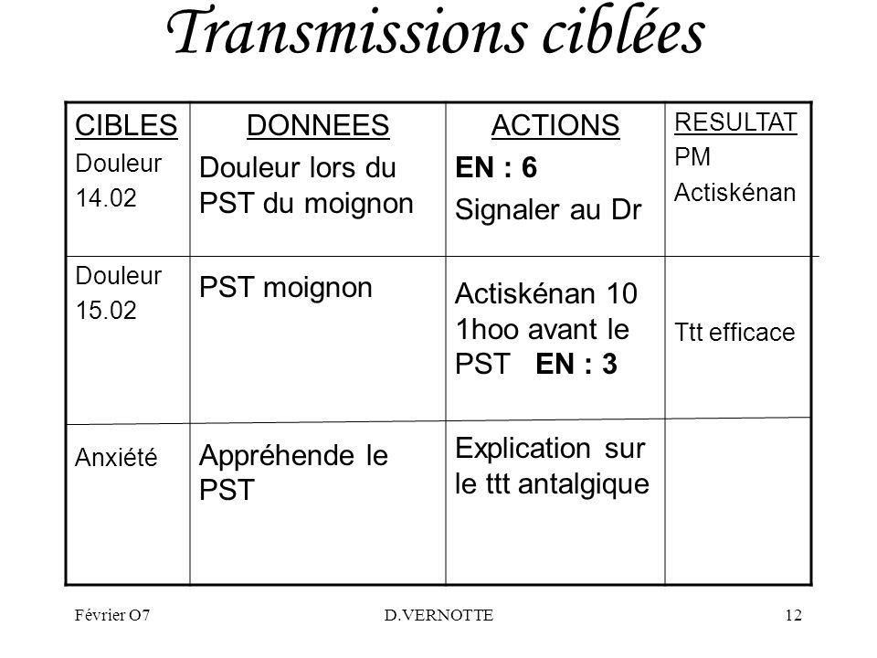 Transmissions ciblées