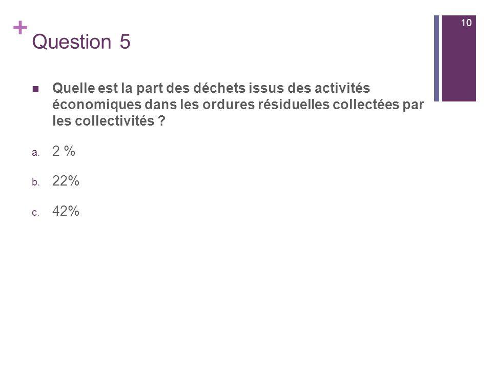 10 Question 5. Quelle est la part des déchets issus des activités économiques dans les ordures résiduelles collectées par les collectivités