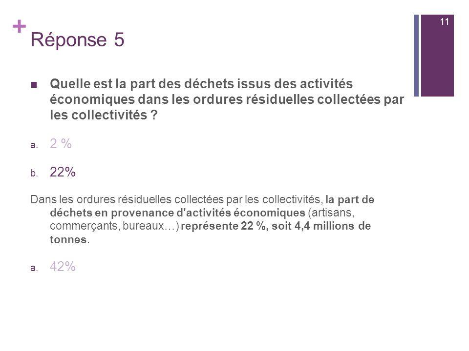 11 Réponse 5. Quelle est la part des déchets issus des activités économiques dans les ordures résiduelles collectées par les collectivités