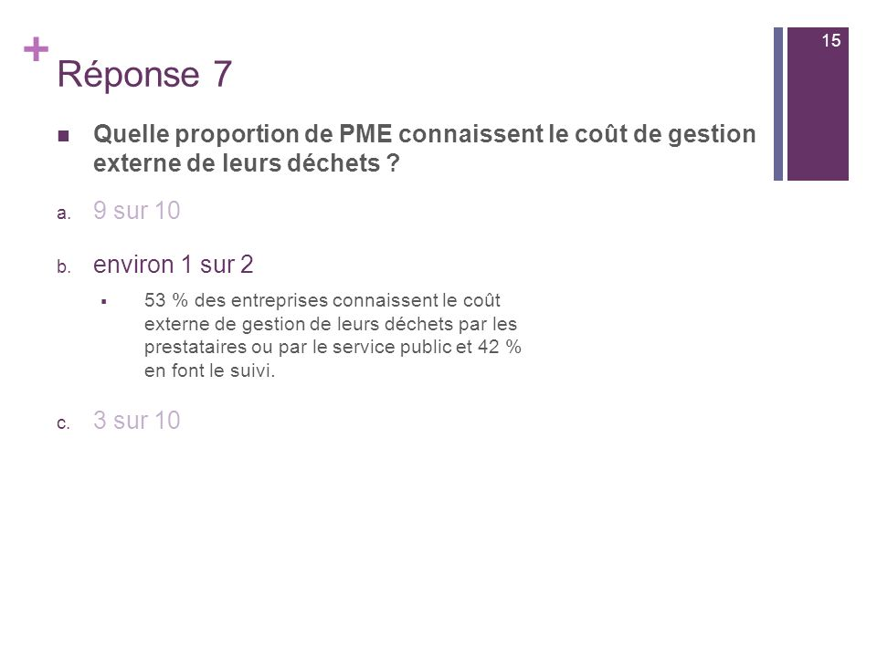 15 Réponse 7. Quelle proportion de PME connaissent le coût de gestion externe de leurs déchets