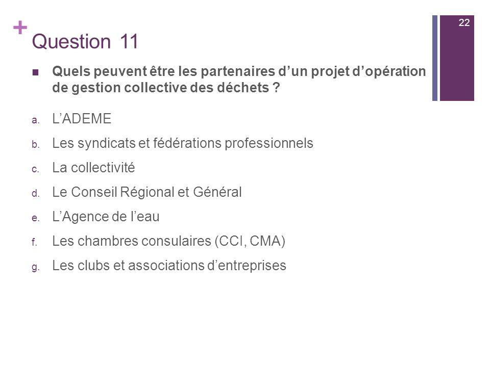 22 Question 11. Quels peuvent être les partenaires d'un projet d'opération de gestion collective des déchets