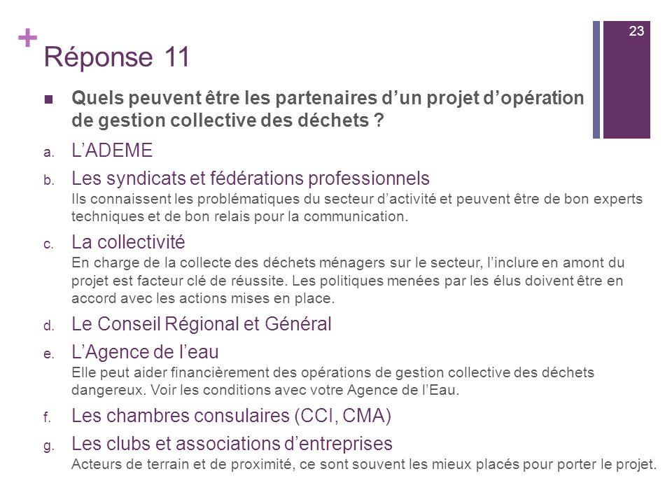 23 Réponse 11. Quels peuvent être les partenaires d'un projet d'opération de gestion collective des déchets