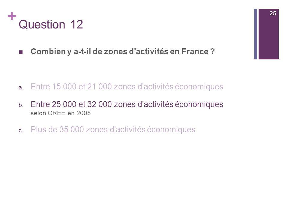 Question 12 Combien y a-t-il de zones d activités en France