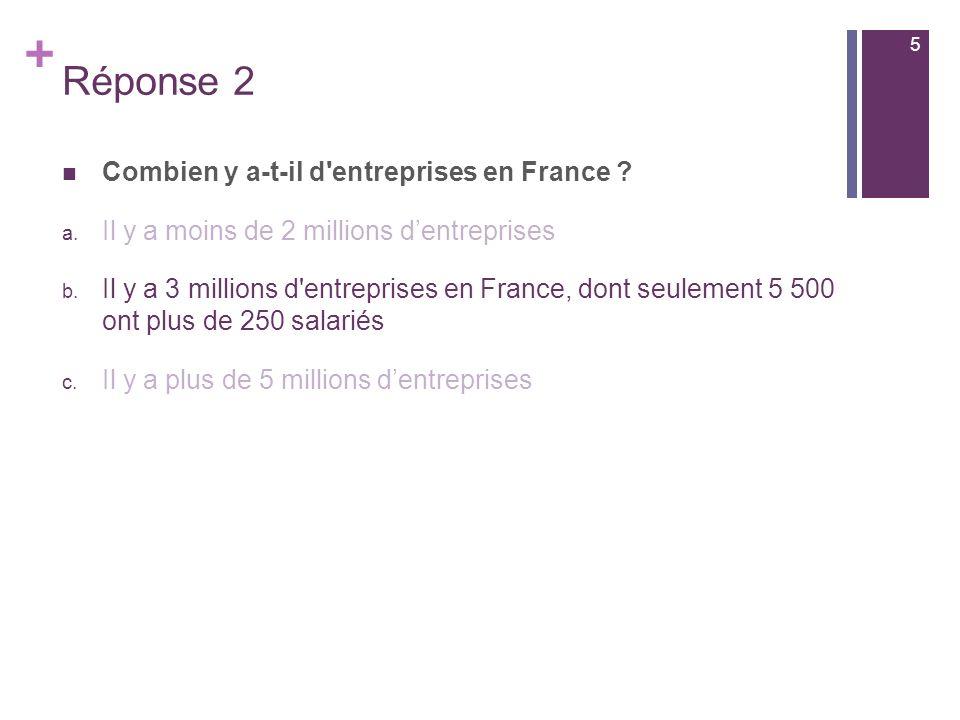 Réponse 2 Combien y a-t-il d entreprises en France