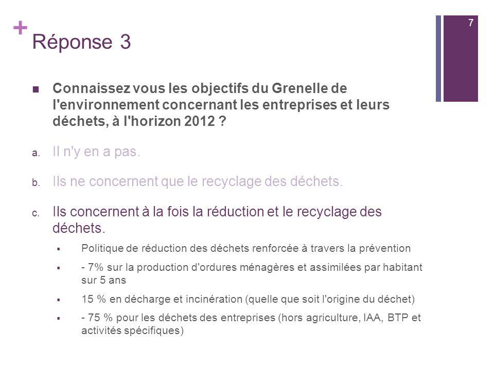 7 Réponse 3. Connaissez vous les objectifs du Grenelle de l environnement concernant les entreprises et leurs déchets, à l horizon 2012