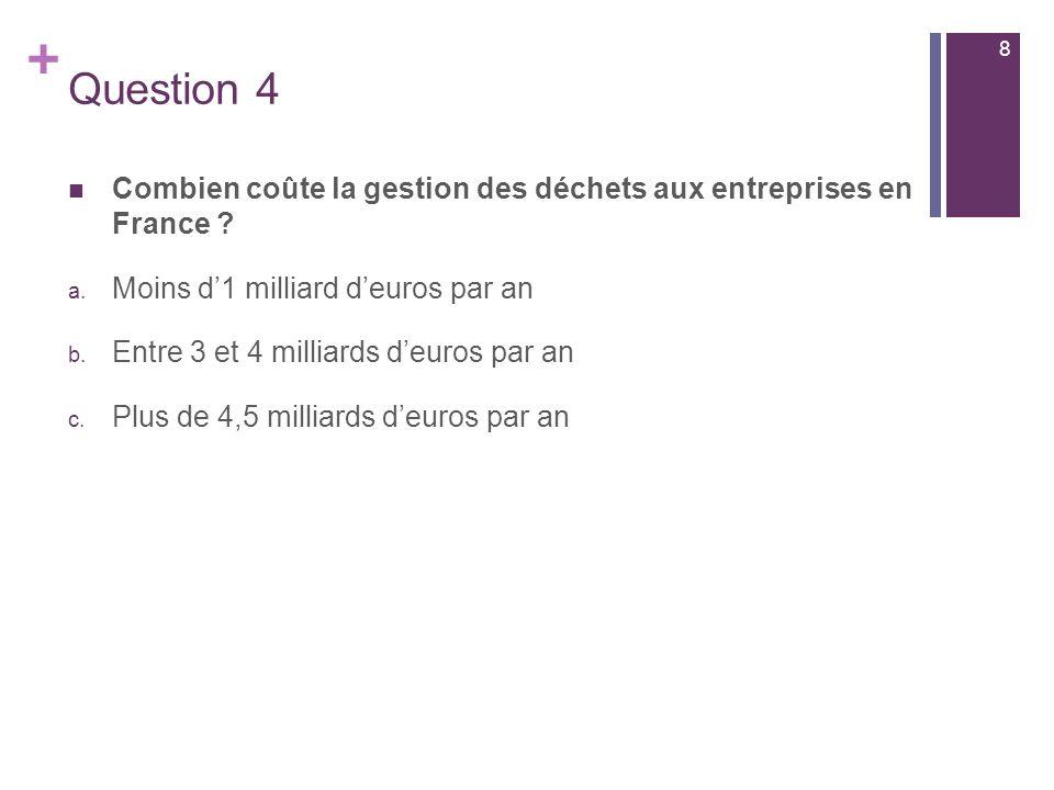 8 Question 4. Combien coûte la gestion des déchets aux entreprises en France Moins d'1 milliard d'euros par an.