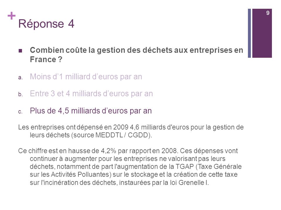 9 Réponse 4. Combien coûte la gestion des déchets aux entreprises en France Moins d'1 milliard d'euros par an.