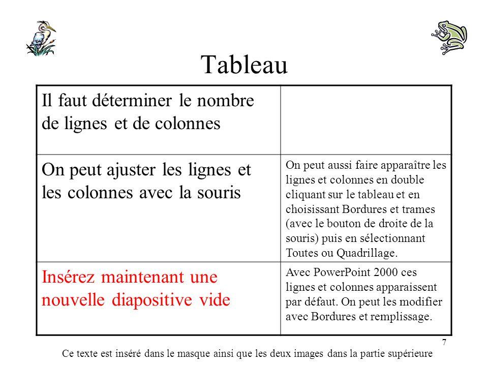 Tableau Il faut déterminer le nombre de lignes et de colonnes