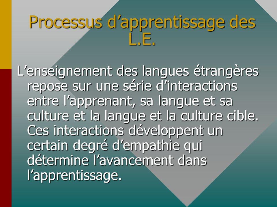 Processus d'apprentissage des L.E.