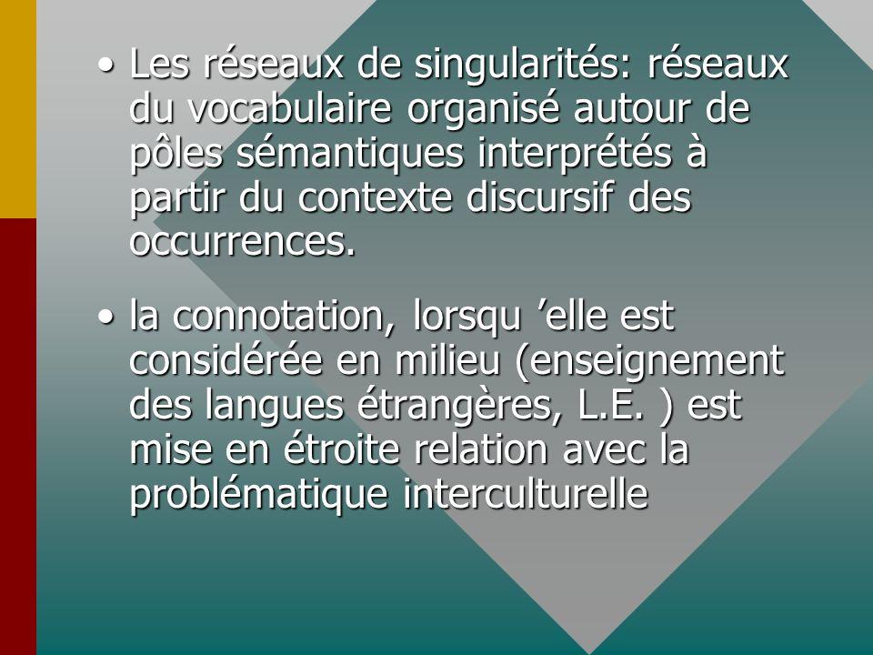 Les réseaux de singularités: réseaux du vocabulaire organisé autour de pôles sémantiques interprétés à partir du contexte discursif des occurrences.
