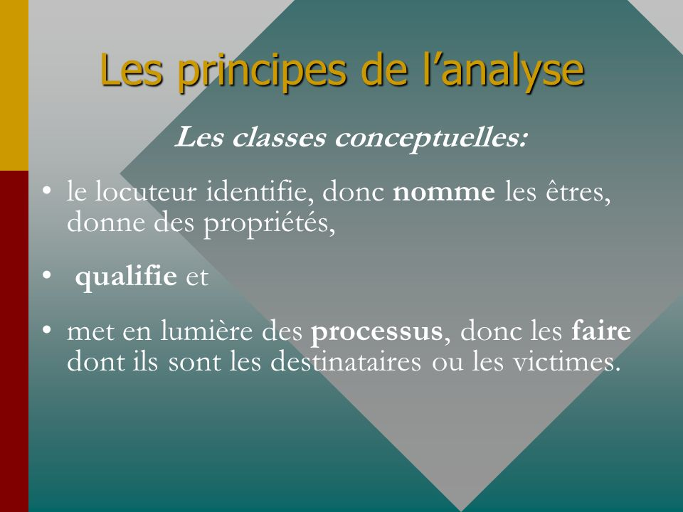 Les principes de l'analyse
