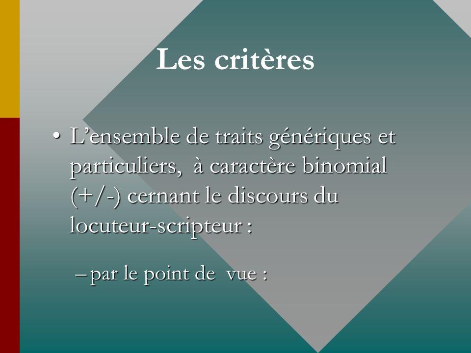 Les critères L'ensemble de traits génériques et particuliers, à caractère binomial (+/-) cernant le discours du locuteur-scripteur :