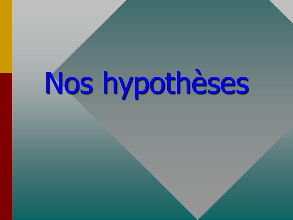 Nos hypothèses