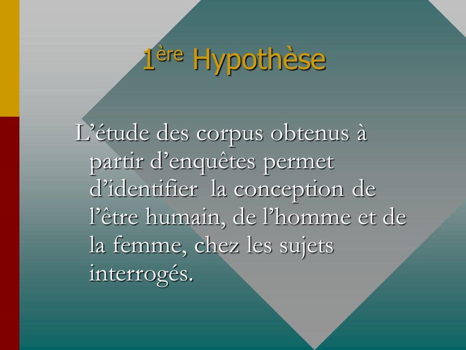 1ère Hypothèse