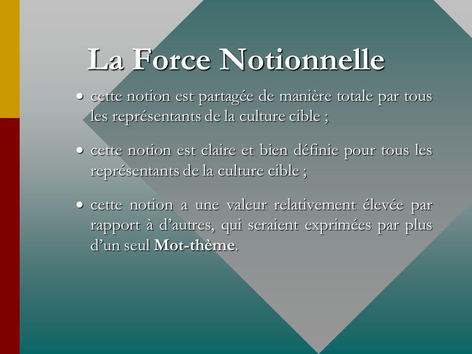 La Force Notionnelle cette notion est partagée de manière totale par tous les représentants de la culture cible ;