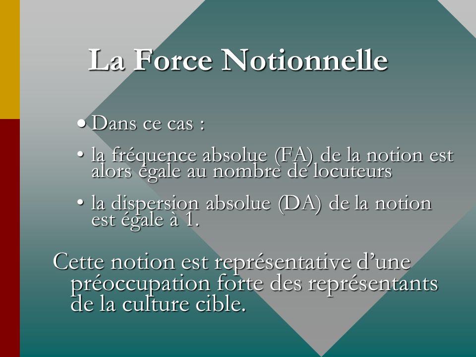 La Force Notionnelle Dans ce cas : la fréquence absolue (FA) de la notion est alors égale au nombre de locuteurs.