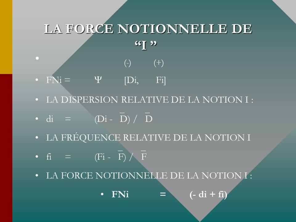 LA FORCE NOTIONNELLE DE I