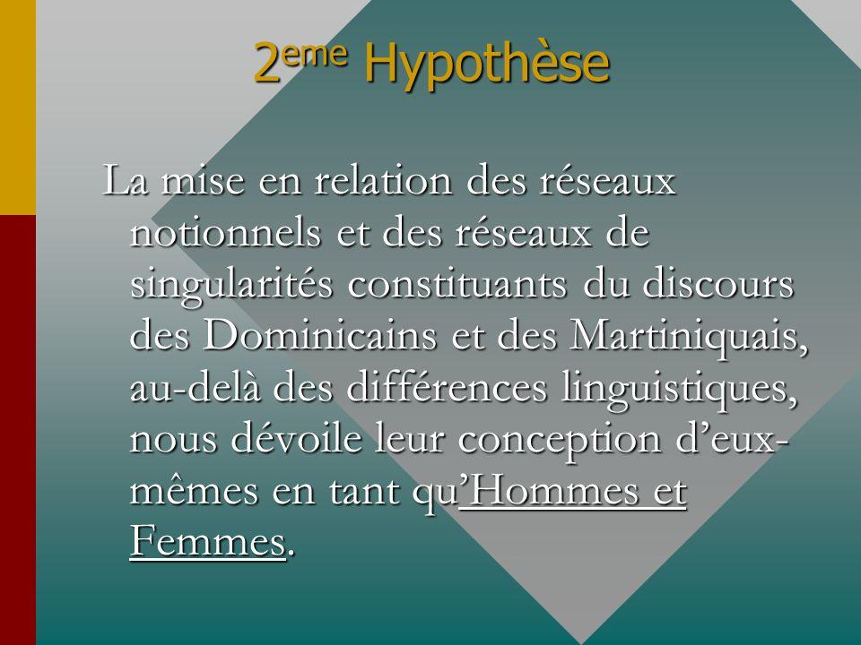 2eme Hypothèse