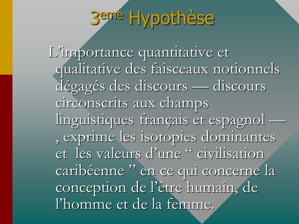 3eme Hypothèse