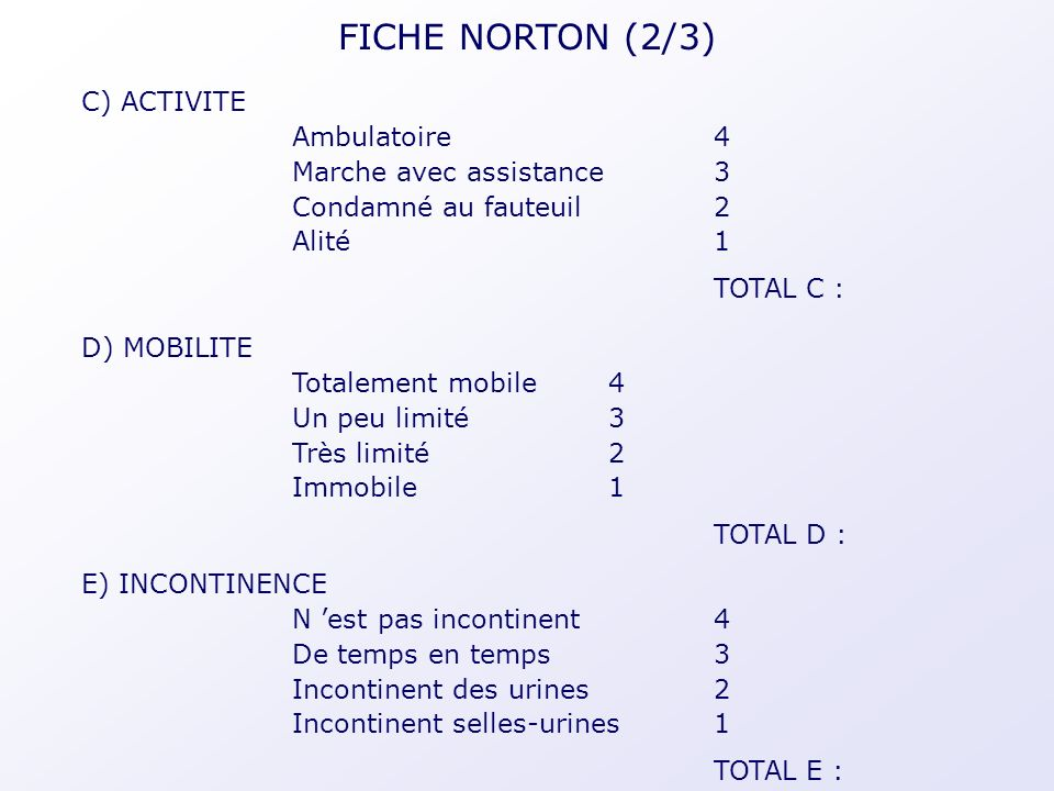 FICHE NORTON (2/3) C) ACTIVITE Ambulatoire 4 Marche avec assistance 3