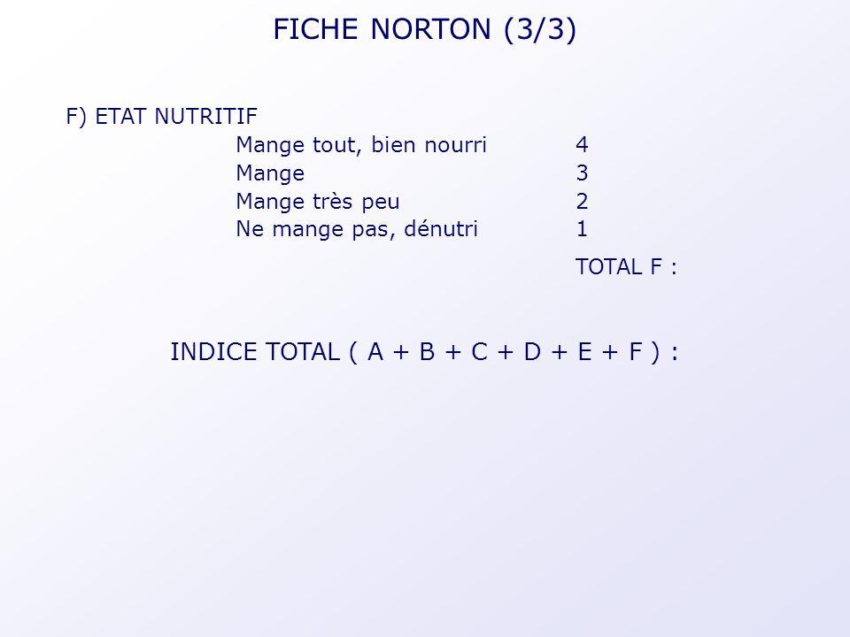 INDICE TOTAL ( A + B + C + D + E + F ) :