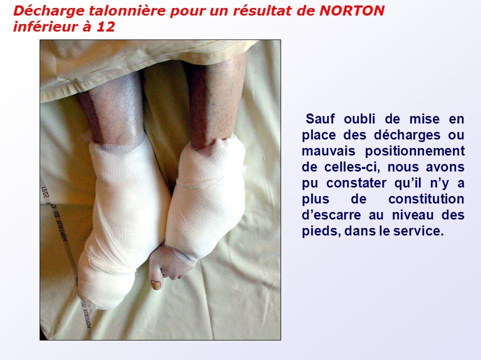Décharge talonnière pour un résultat de NORTON inférieur à 12
