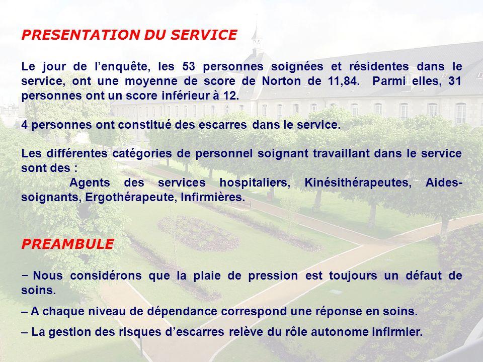 PRESENTATION DU SERVICE