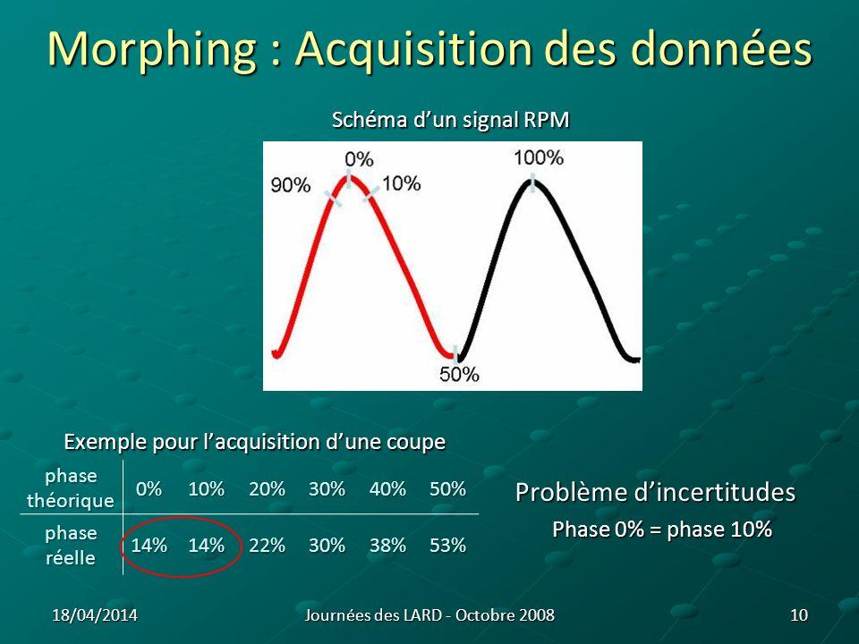 Morphing : Acquisition des données