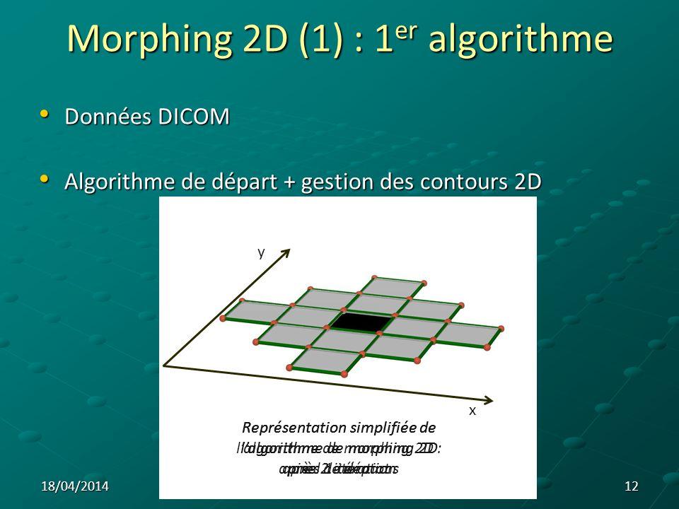 Morphing 2D (1) : 1er algorithme