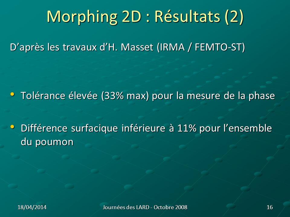 Morphing 2D : Résultats (2)