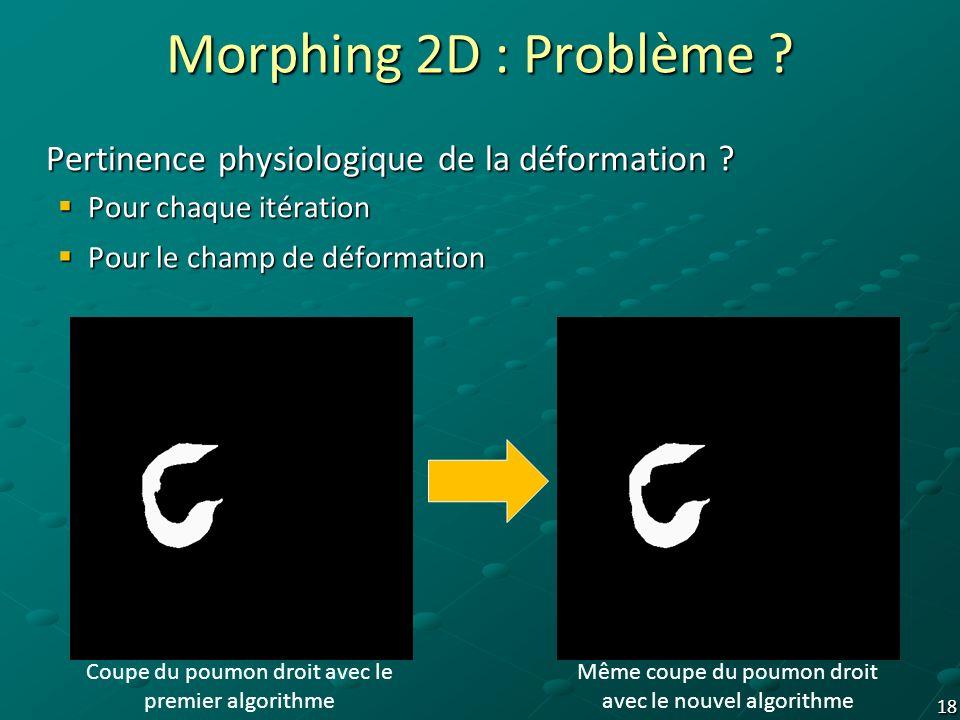 Morphing 2D : Problème Pertinence physiologique de la déformation