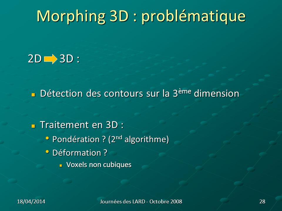 Morphing 3D : problématique