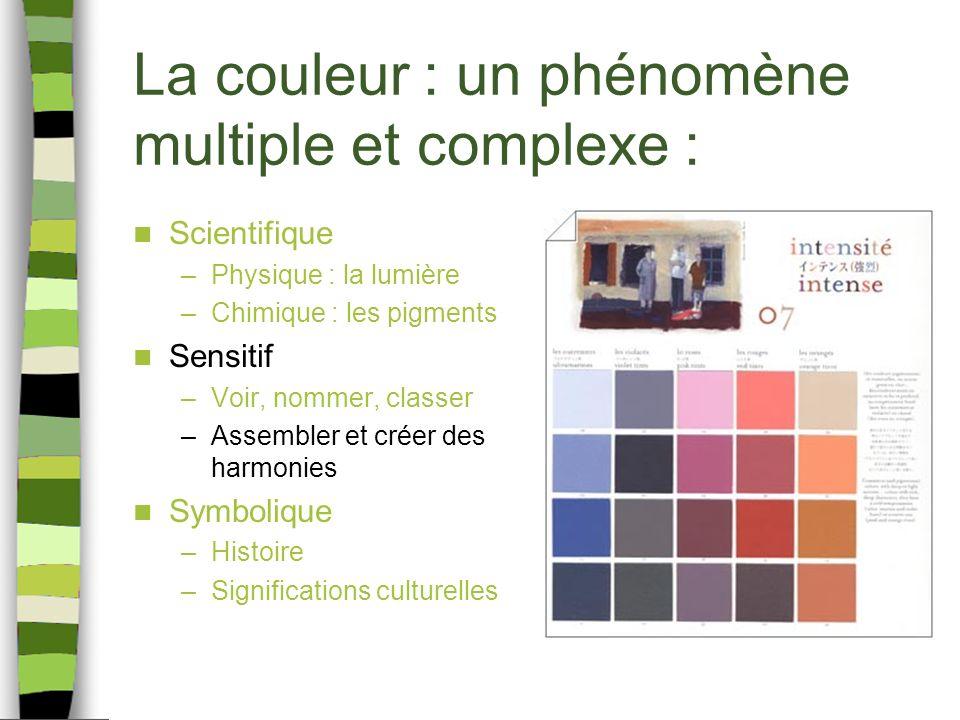 La couleur : un phénomène multiple et complexe :