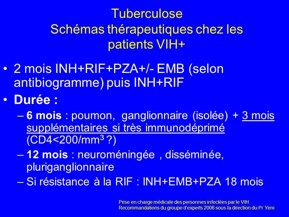 Tuberculose Schémas thérapeutiques chez les patients VIH+