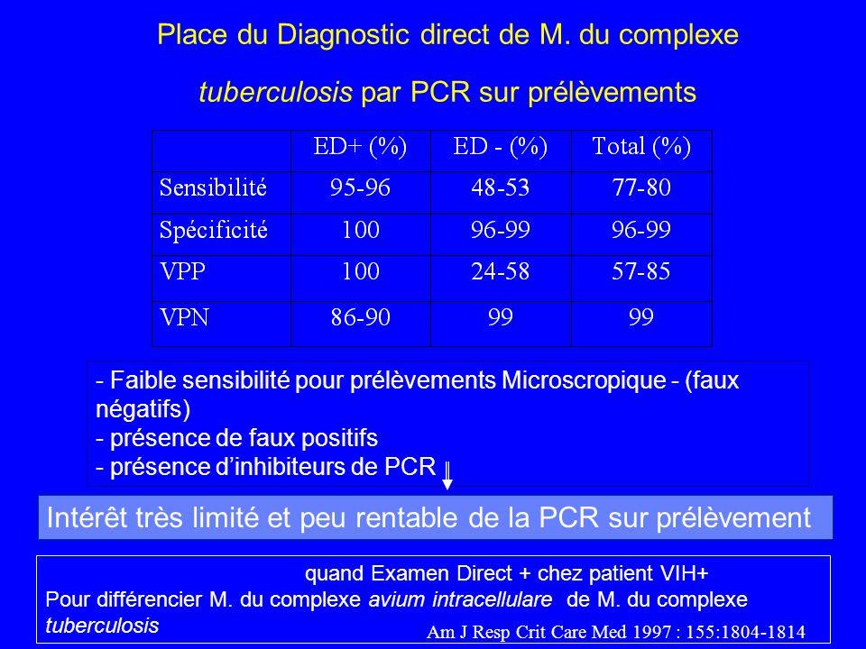 Intérêt très limité et peu rentable de la PCR sur prélèvement