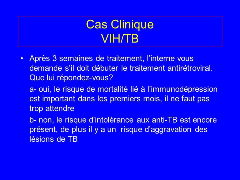 Cas Clinique VIH/TB Après 3 semaines de traitement, l'interne vous demande s'il doit débuter le traitement antirétroviral. Que lui répondez-vous