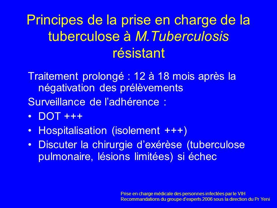 Principes de la prise en charge de la tuberculose à M
