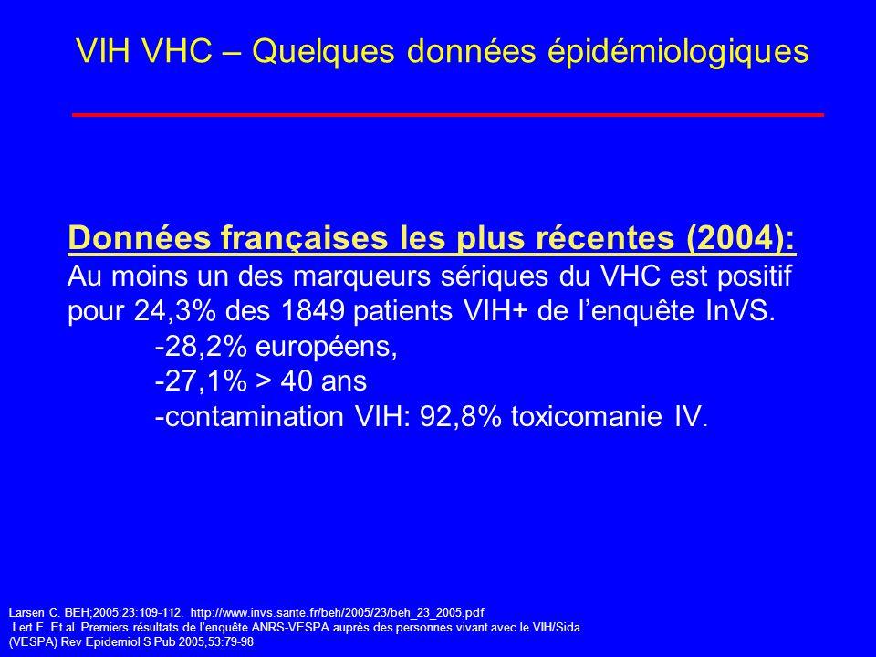 VIH VHC – Quelques données épidémiologiques
