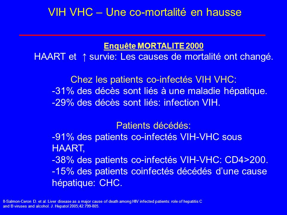 VIH VHC – Une co-mortalité en hausse