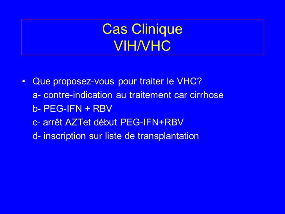 Cas Clinique VIH/VHC Que proposez-vous pour traiter le VHC