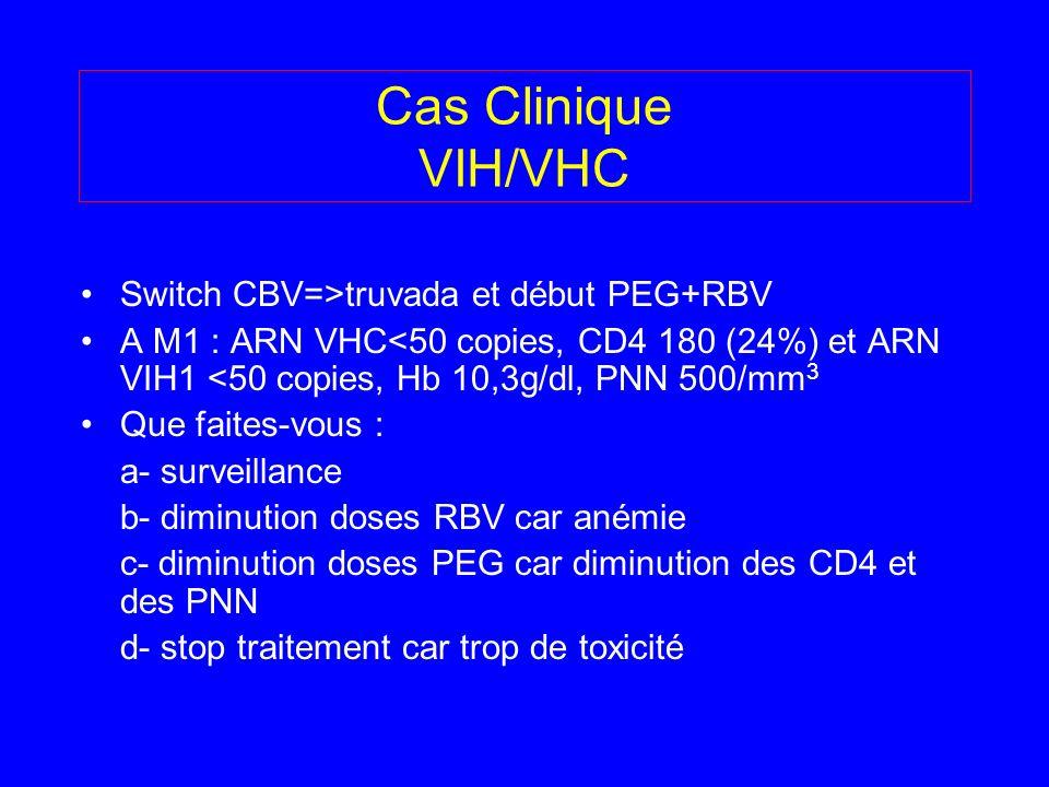 Cas Clinique VIH/VHC Switch CBV=>truvada et début PEG+RBV