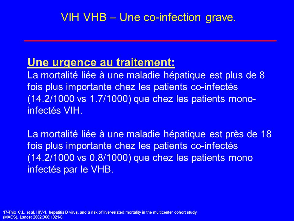 VIH VHB – Une co-infection grave.