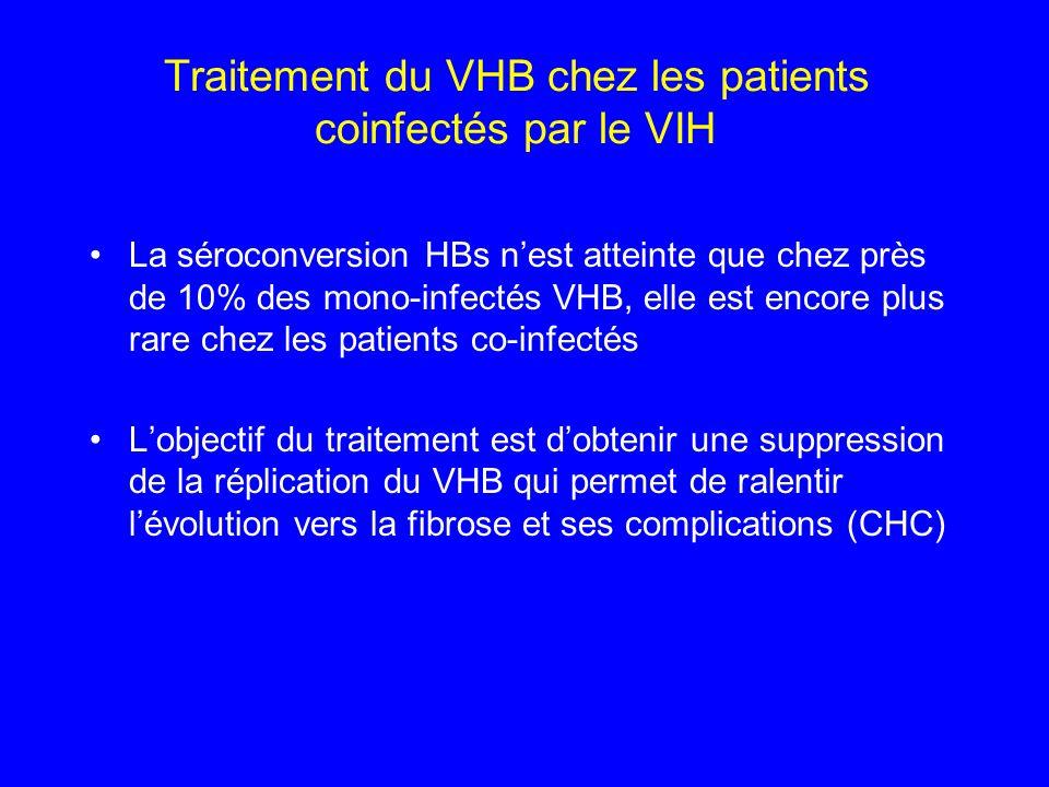 Traitement du VHB chez les patients coinfectés par le VIH