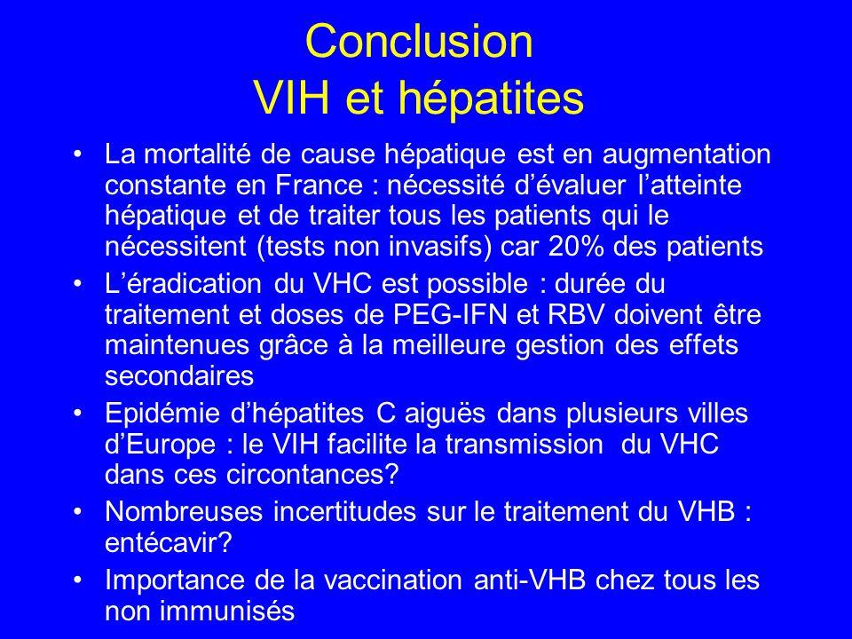 Conclusion VIH et hépatites
