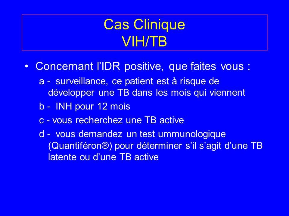 Cas Clinique VIH/TB Concernant l'IDR positive, que faites vous :