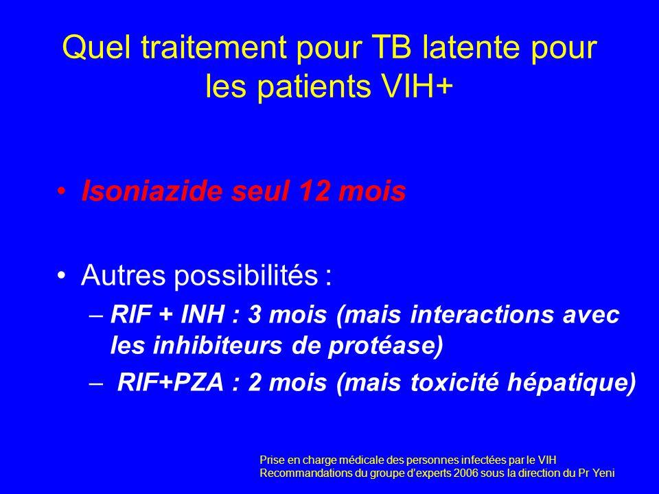 Quel traitement pour TB latente pour les patients VIH+