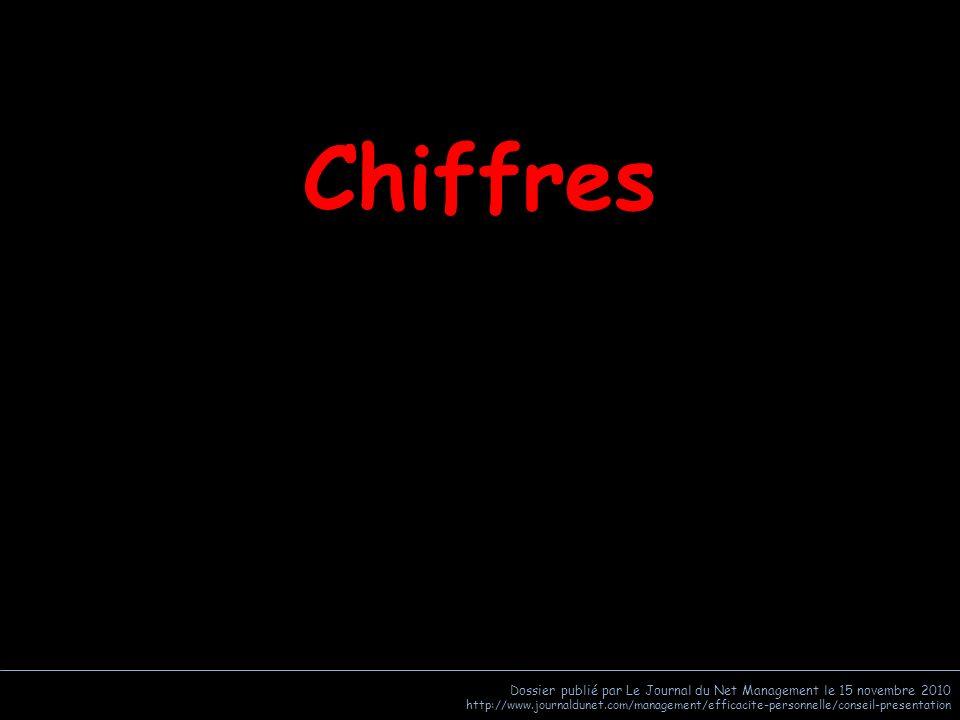 Chiffres Dossier publié par Le Journal du Net Management le 15 novembre 2010.