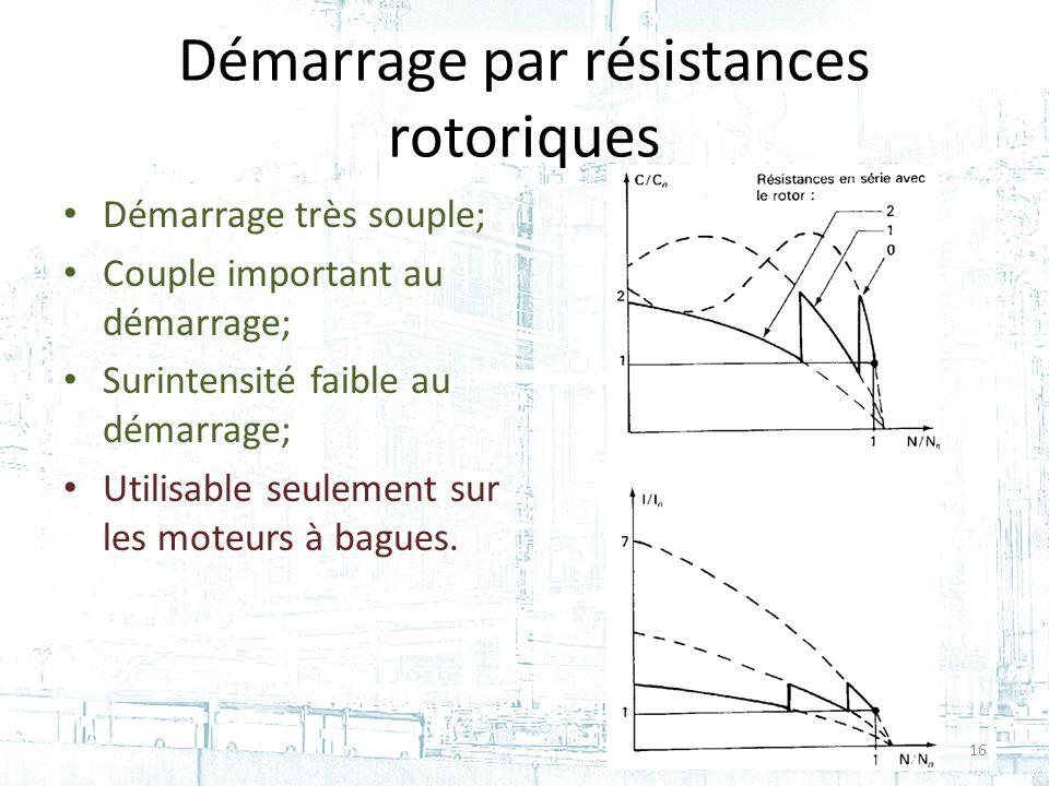 Démarrage par résistances rotoriques