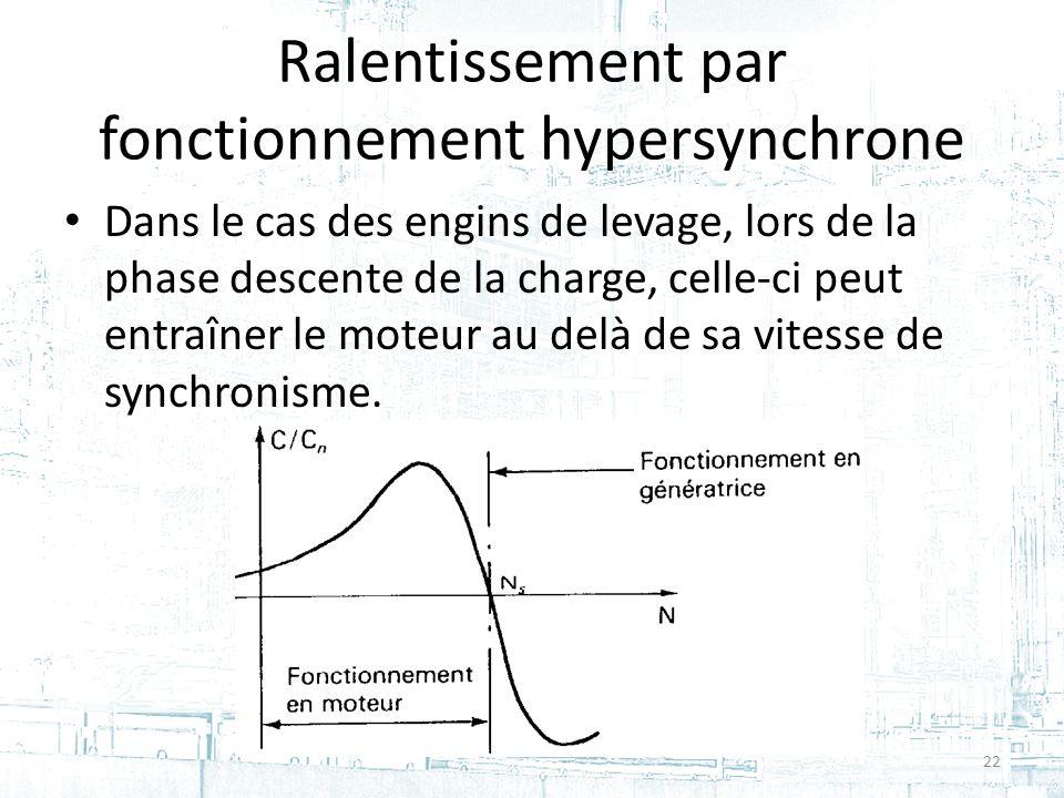 Ralentissement par fonctionnement hypersynchrone